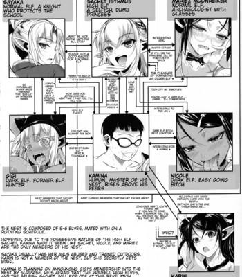 High elf X Highschool ch 1-9 comic porn sex 283